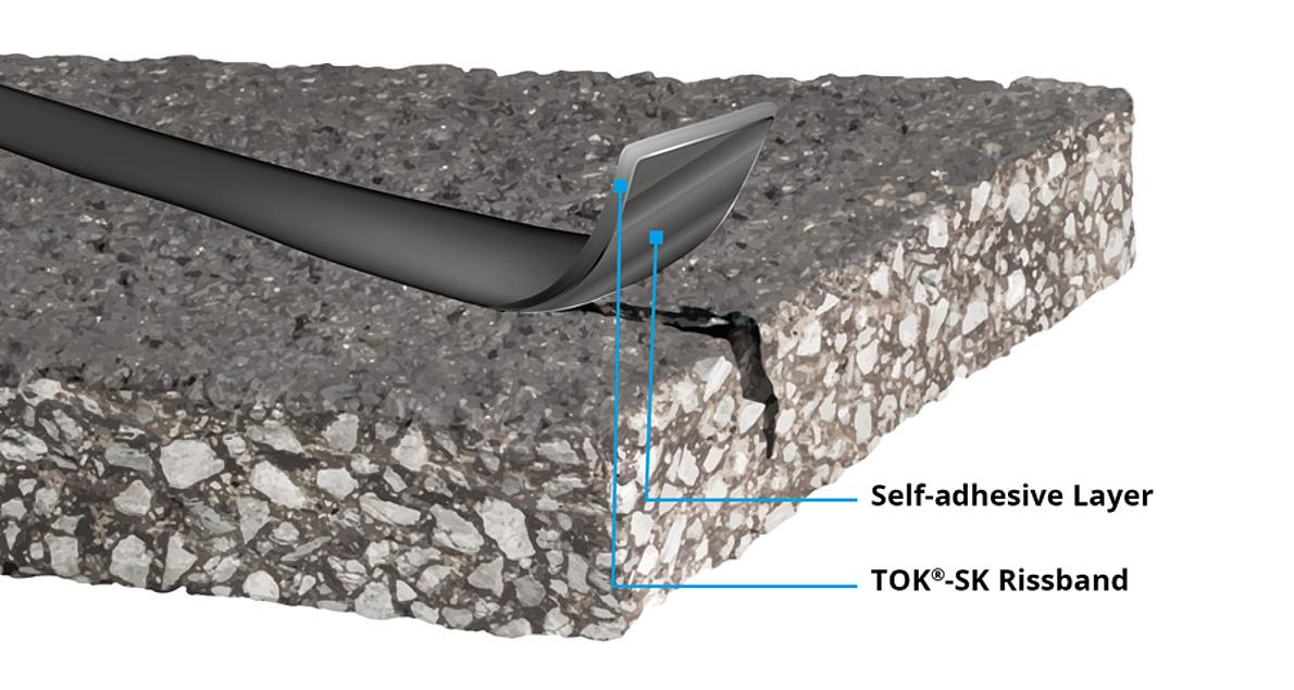 TOK<sup>®</sup>-SK Rissband