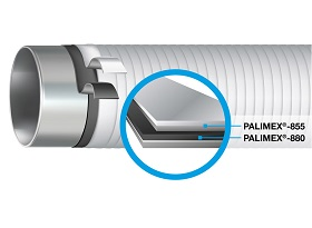 Modular protection with PALIMEX<sup>®</sup>-880/-855