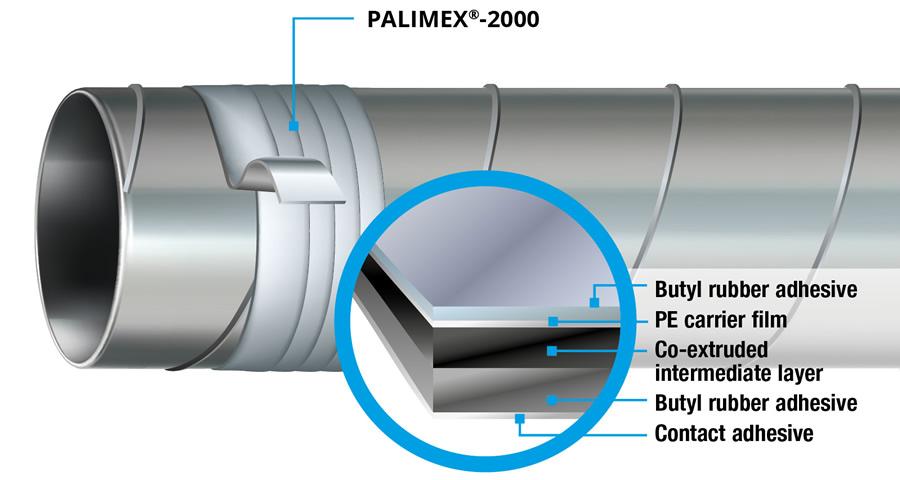 PALIMEX<sup>&reg;</sup>-2000